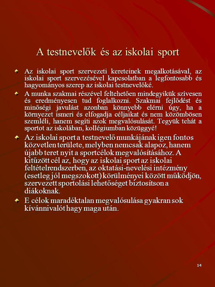A testnevelők és az iskolai sport