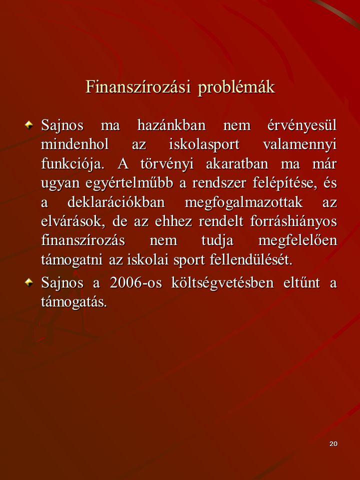 Finanszírozási problémák