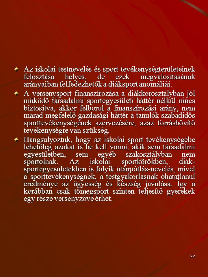 Az iskolai testnevelés és sport tevékenységterületeinek felosztása helyes, de ezek megvalósításának arányaiban felfedezhetők a diáksport anomáliái.