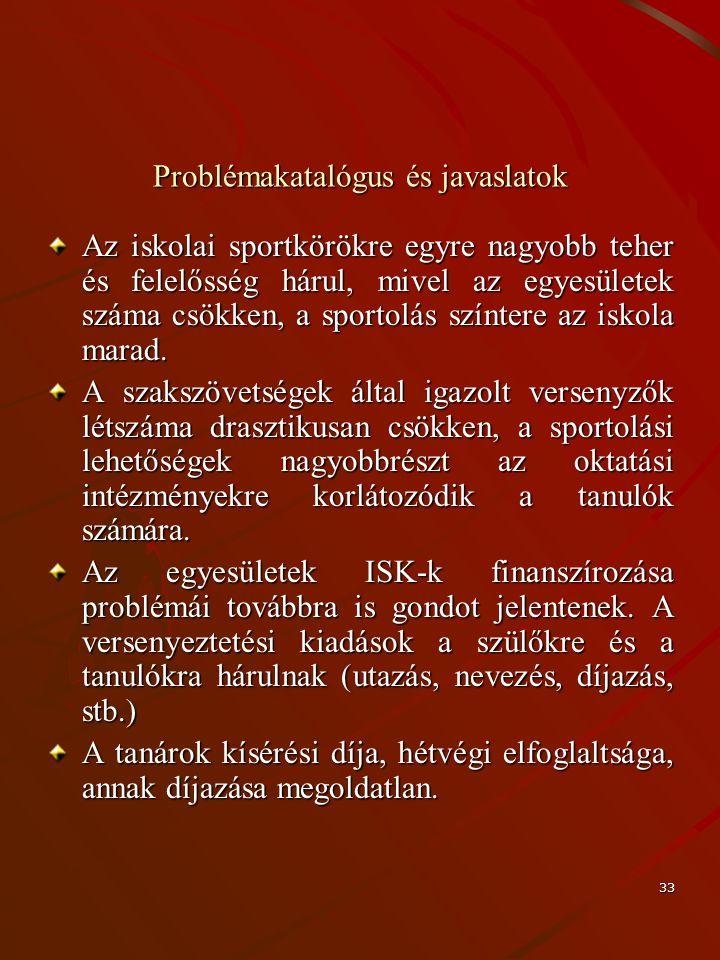 Problémakatalógus és javaslatok