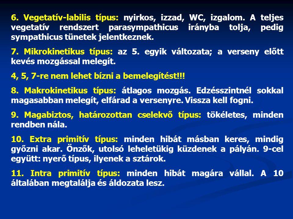 6. Vegetatív-labilis típus: nyirkos, izzad, WC, izgalom
