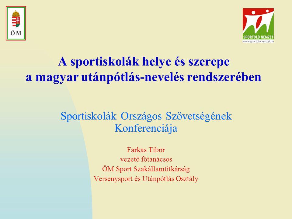 2017.04.03. A sportiskolák helye és szerepe a magyar utánpótlás-nevelés rendszerében. Sportiskolák Országos Szövetségének Konferenciája.
