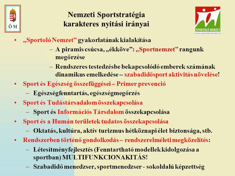 Nemzeti Sportstratégia karakteres nyitási irányai