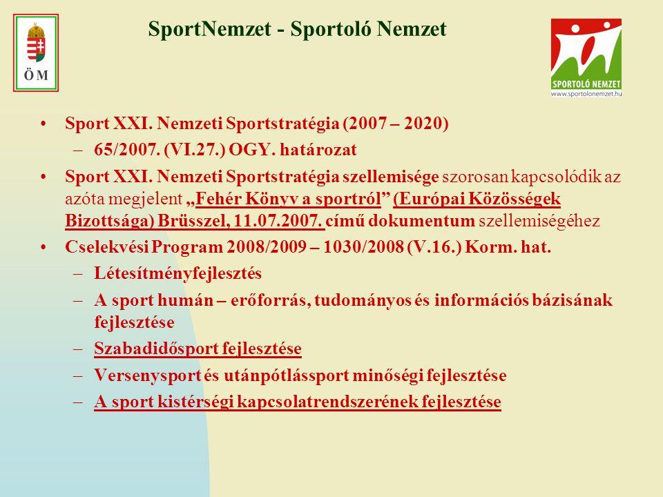 SportNemzet - Sportoló Nemzet