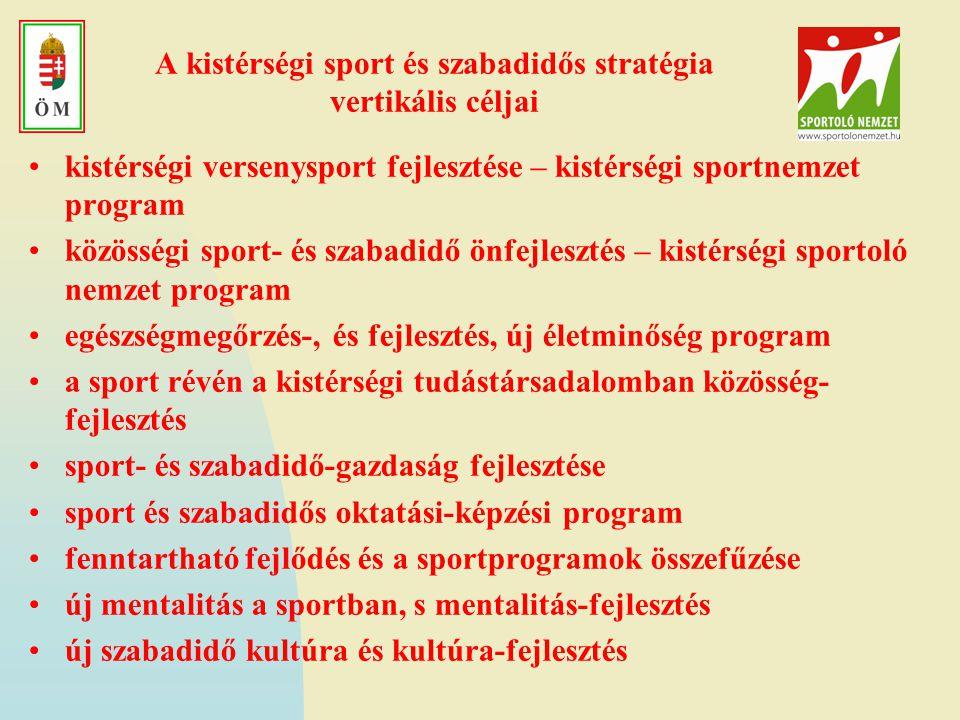 A kistérségi sport és szabadidős stratégia vertikális céljai