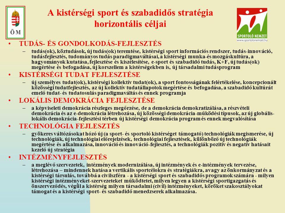 A kistérségi sport és szabadidős stratégia horizontális céljai