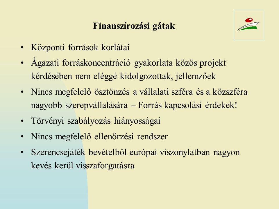 Finanszírozási gátak Központi források korlátai. Ágazati forráskoncentráció gyakorlata közös projekt kérdésében nem eléggé kidolgozottak, jellemzőek.