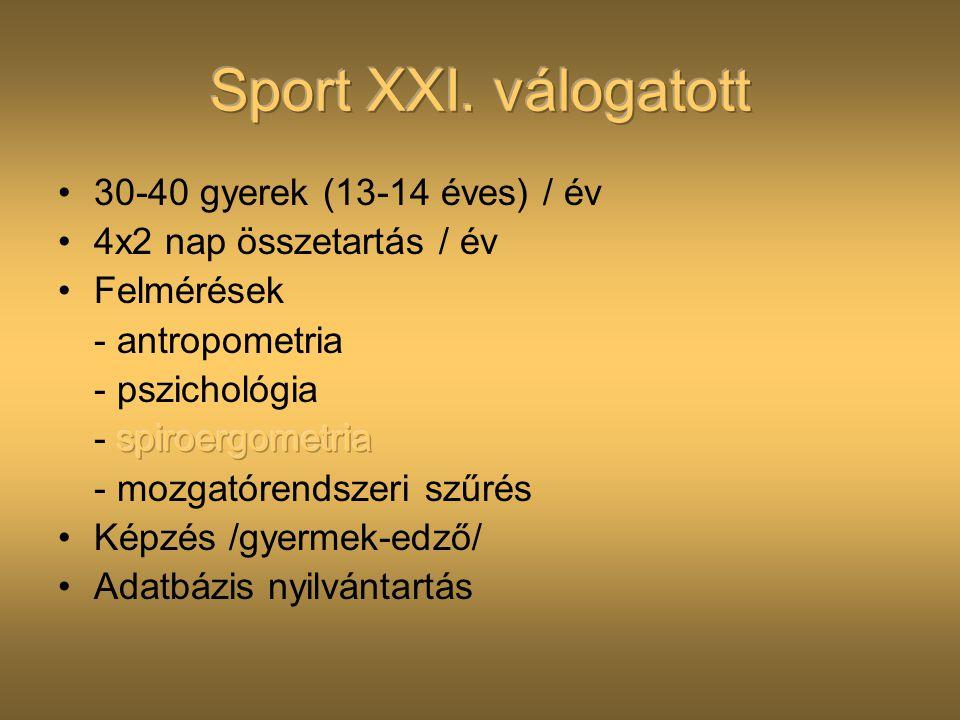 Sport XXI. válogatott 30-40 gyerek (13-14 éves) / év