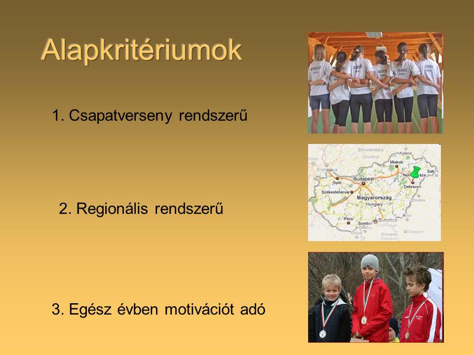 Alapkritériumok 1. Csapatverseny rendszerű 2. Regionális rendszerű