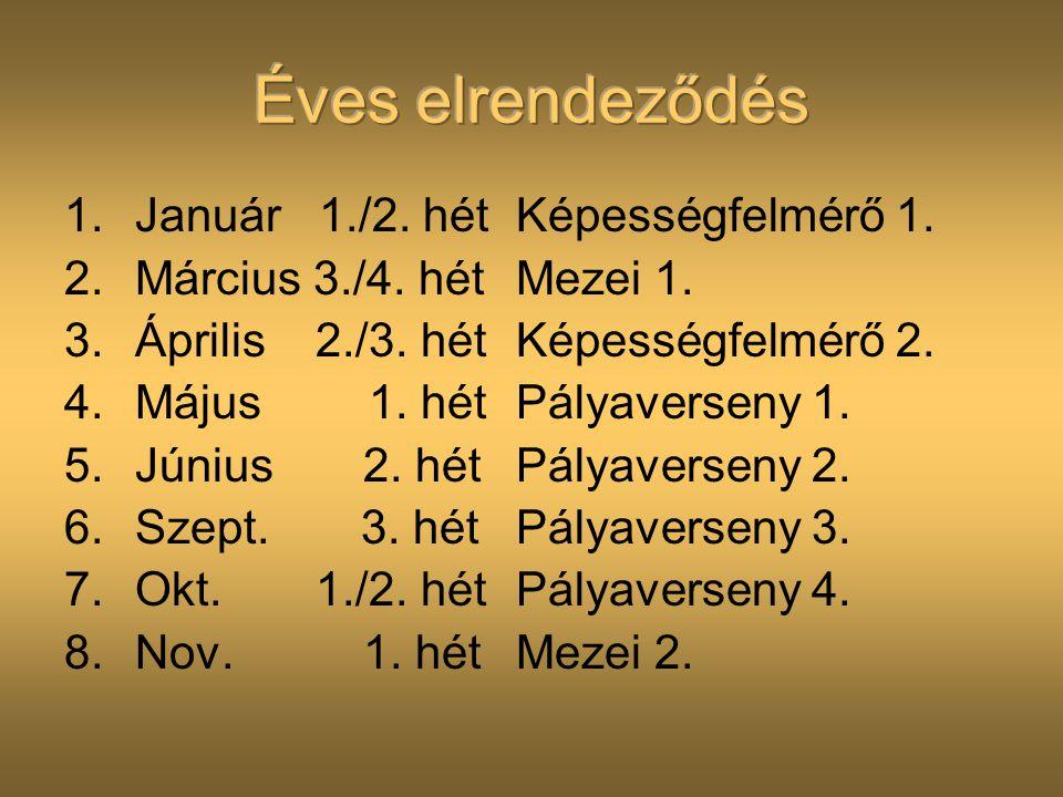 Éves elrendeződés Január 1./2. hét Képességfelmérő 1.
