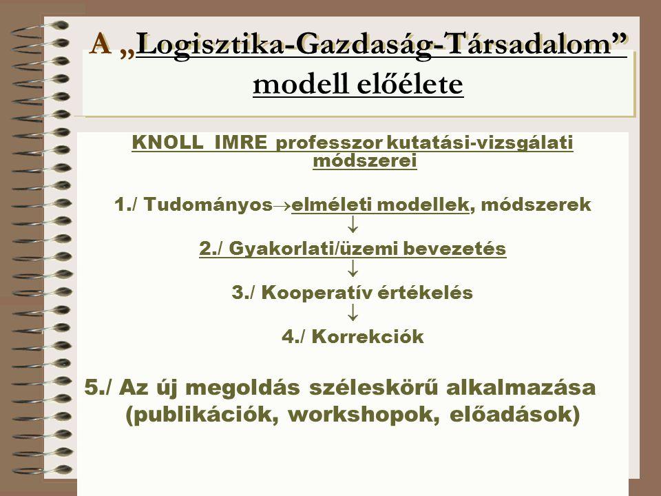 """A """"Logisztika-Gazdaság-Társadalom modell előélete"""