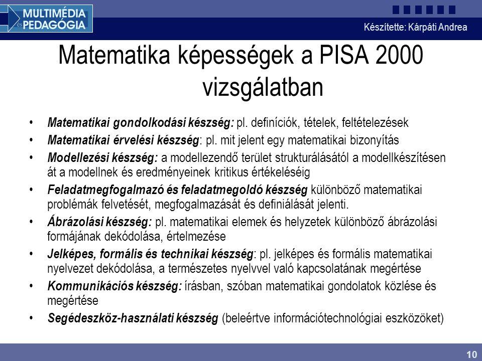 Matematika képességek a PISA 2000 vizsgálatban