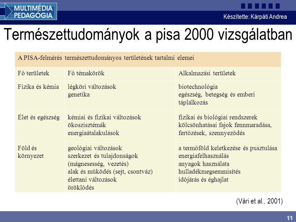 Természettudományok a pisa 2000 vizsgálatban