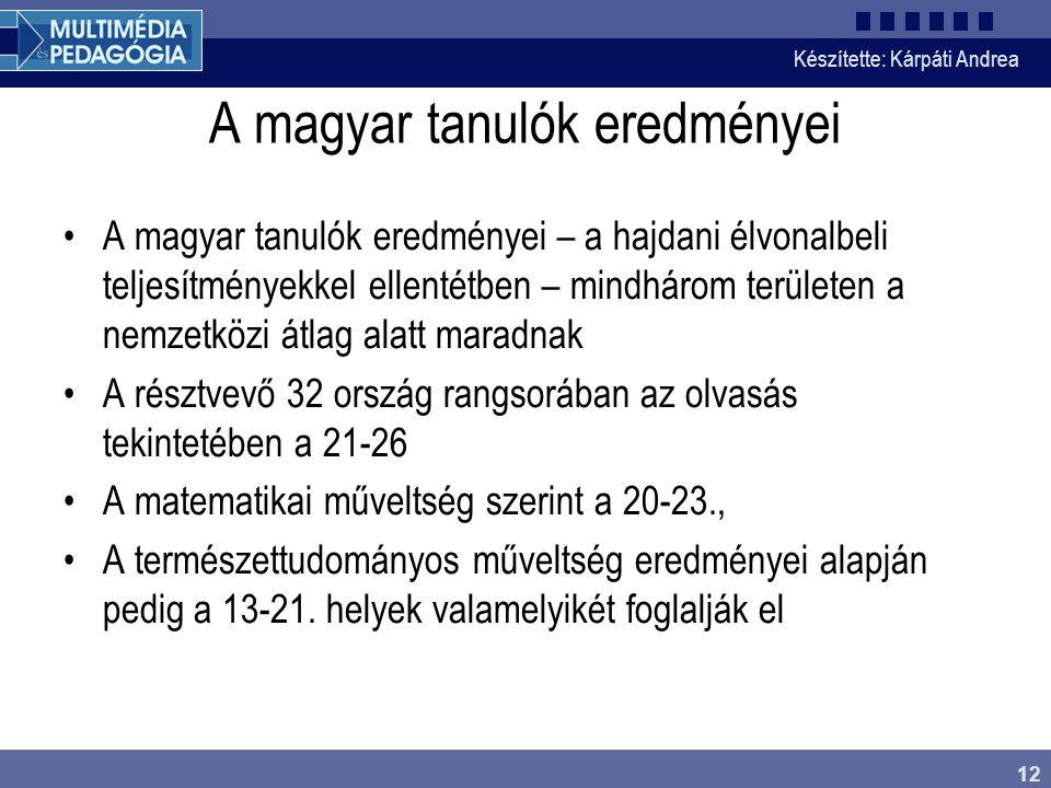 A magyar tanulók eredményei
