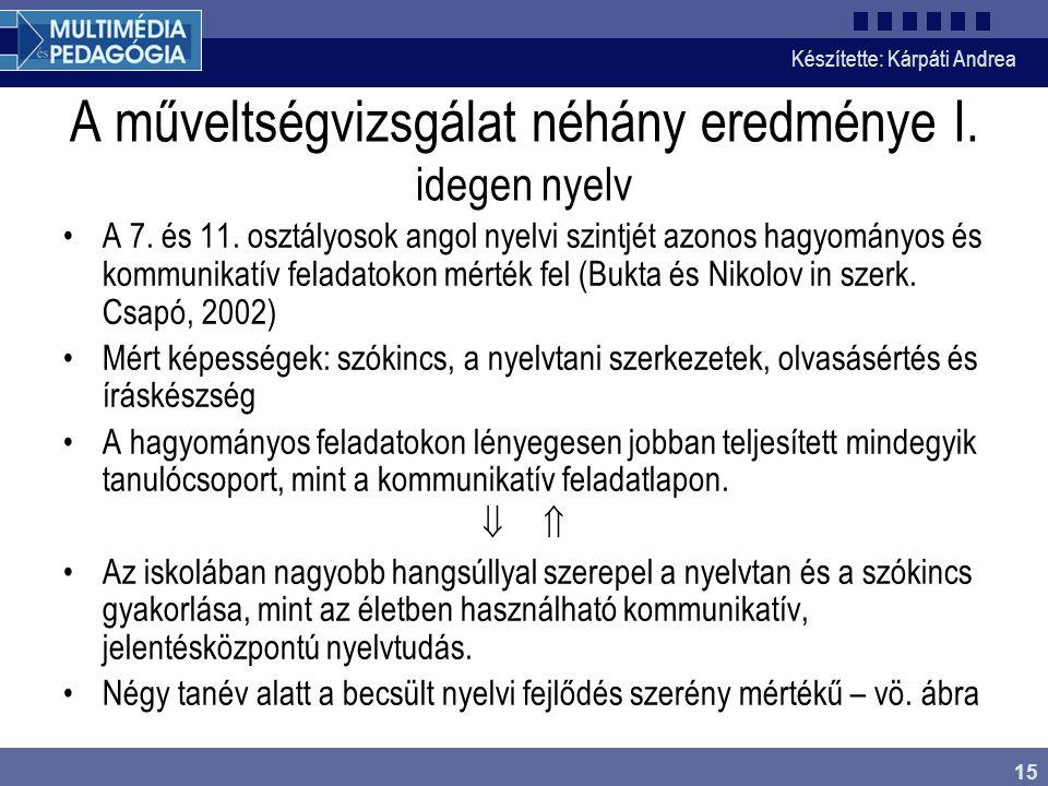 A műveltségvizsgálat néhány eredménye I. idegen nyelv