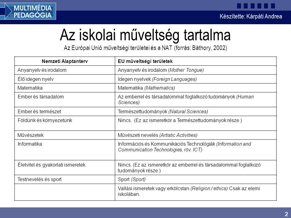 Az iskolai műveltség tartalma Az Európai Unió műveltségi területei és a NAT (forrás: Báthory, 2002)