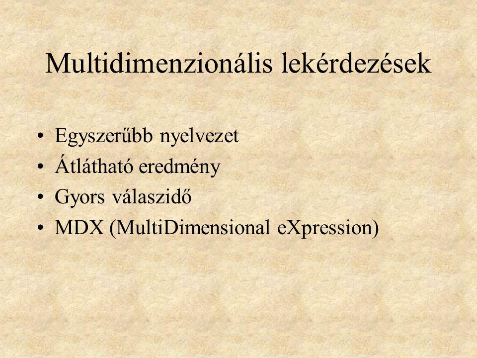 Multidimenzionális lekérdezések