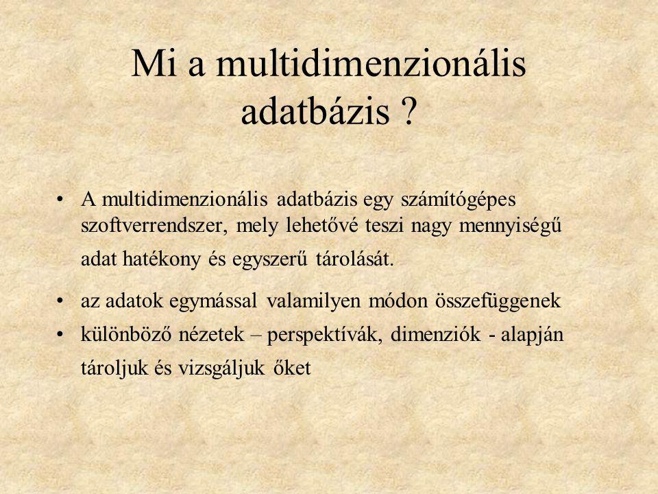 Mi a multidimenzionális adatbázis