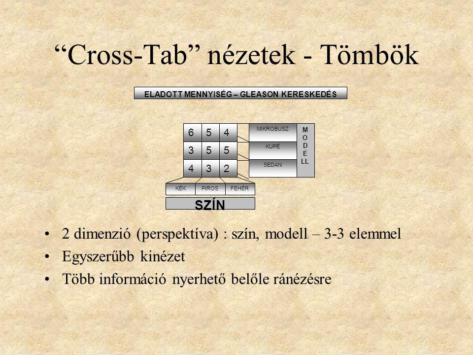 Cross-Tab nézetek - Tömbök
