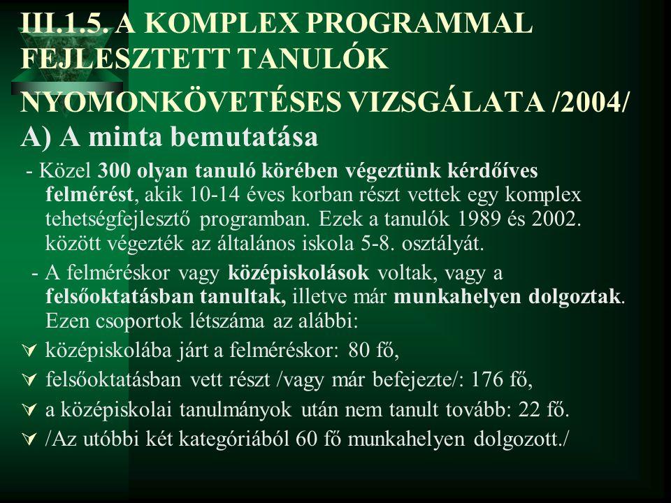 III.1.5. A KOMPLEX PROGRAMMAL FEJLESZTETT TANULÓK NYOMONKÖVETÉSES VIZSGÁLATA /2004/