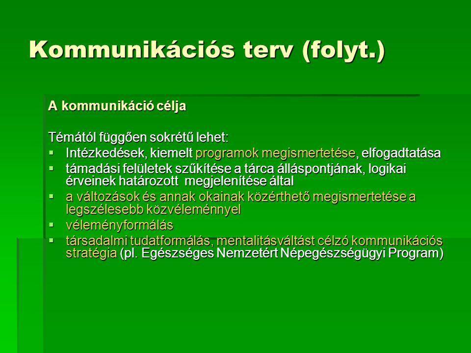 Kommunikációs terv (folyt.)