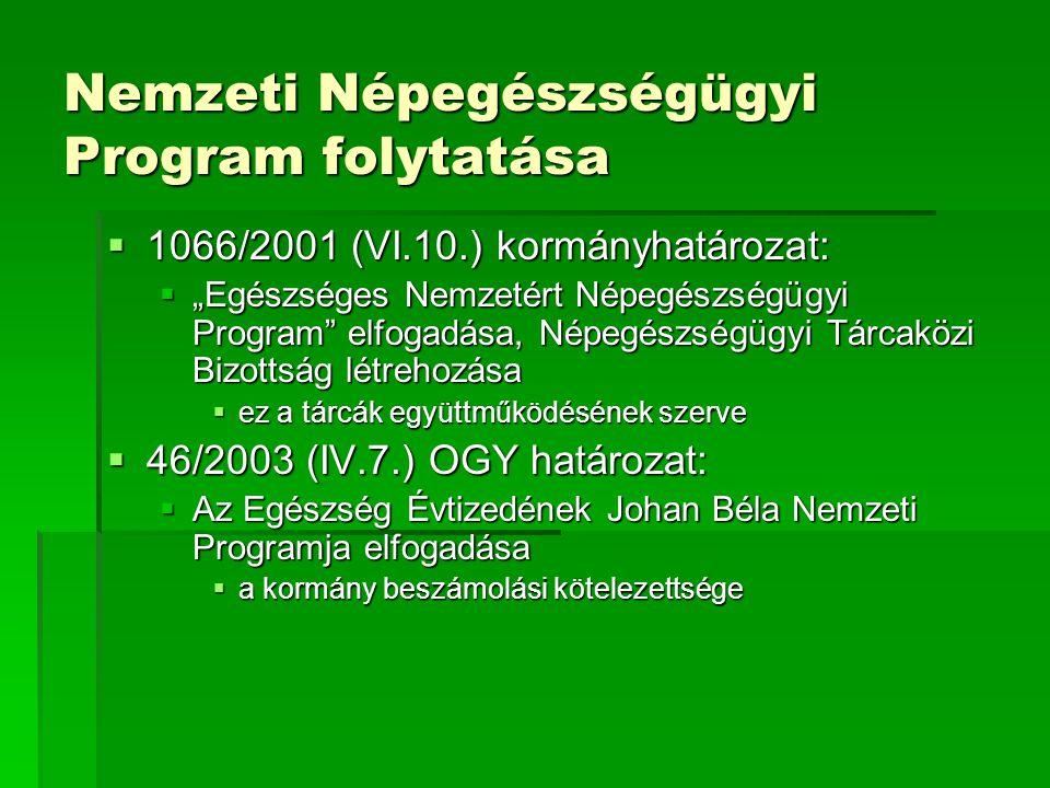 Nemzeti Népegészségügyi Program folytatása