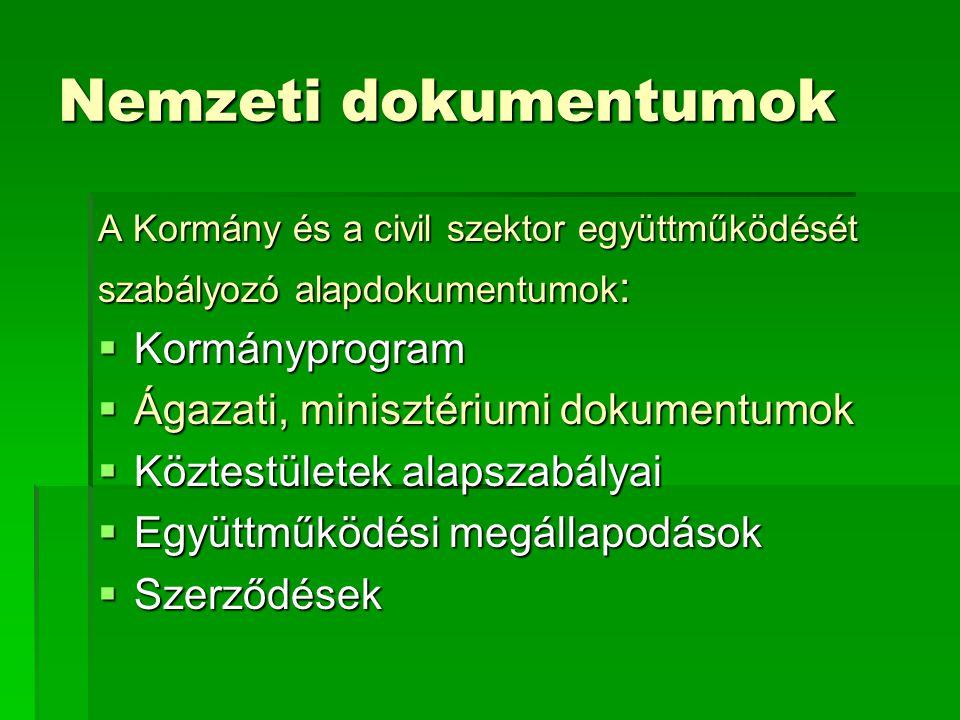 Nemzeti dokumentumok Kormányprogram
