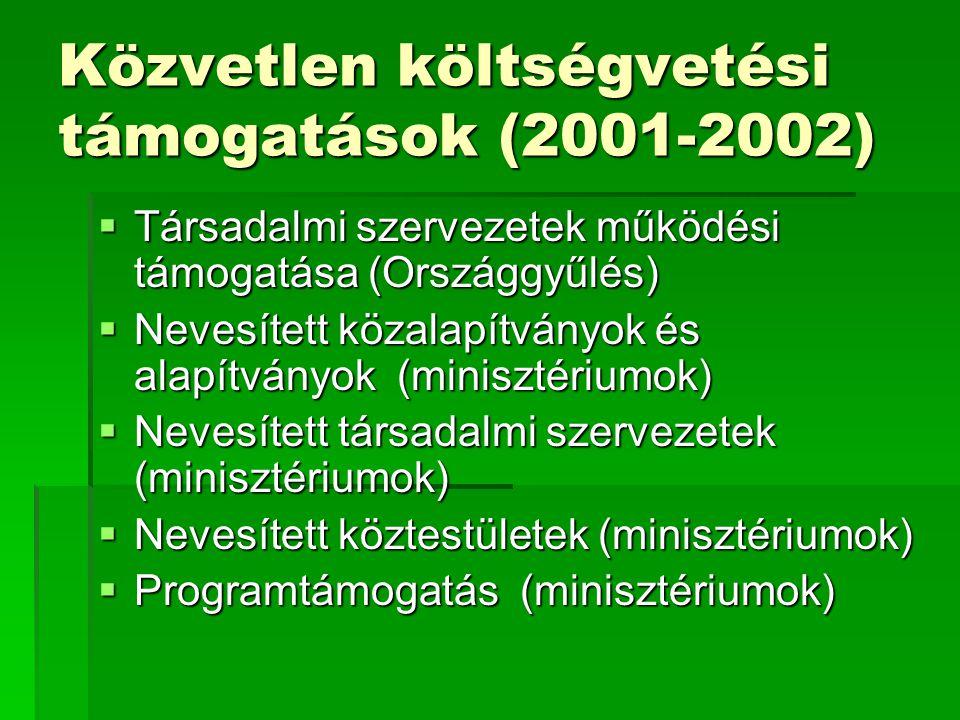 Közvetlen költségvetési támogatások (2001-2002)