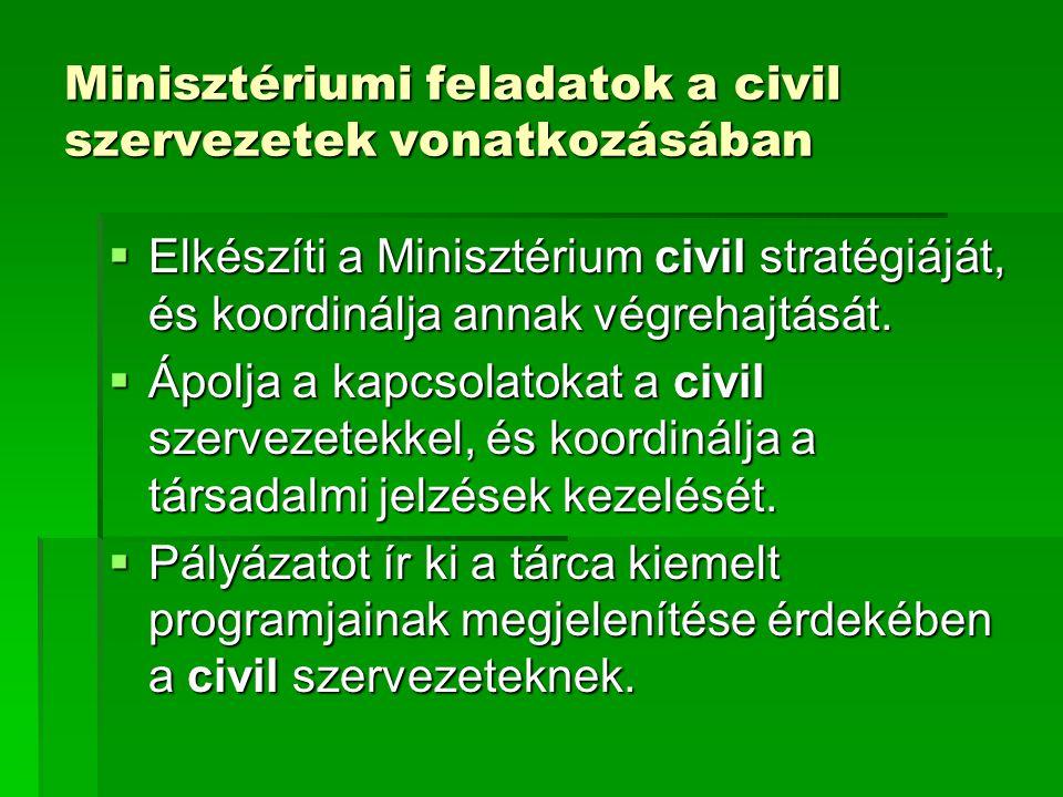 Minisztériumi feladatok a civil szervezetek vonatkozásában