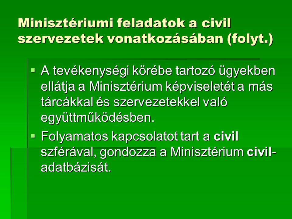 Minisztériumi feladatok a civil szervezetek vonatkozásában (folyt.)