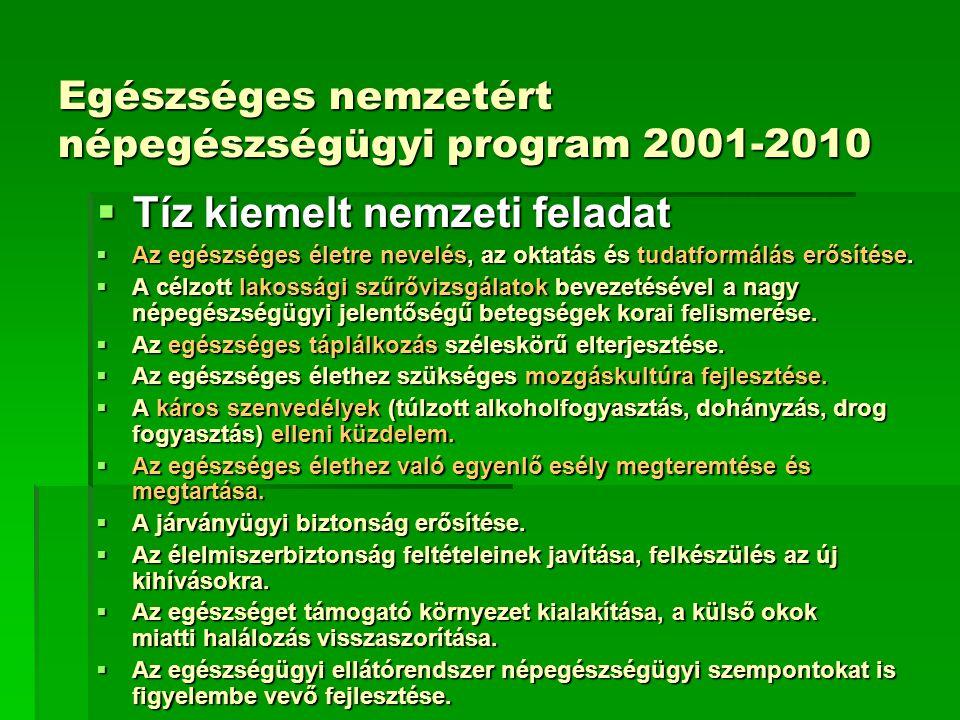 Egészséges nemzetért népegészségügyi program 2001-2010
