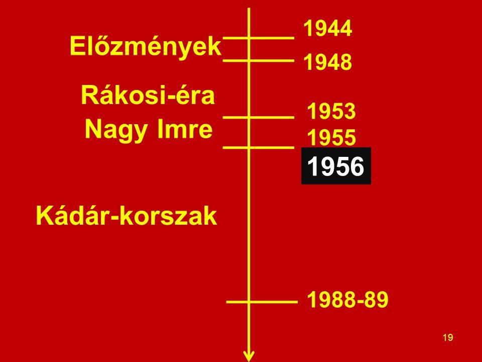 Előzmények Rákosi-éra Nagy Imre 1956 Kádár-korszak 1944 1948 1953 1955