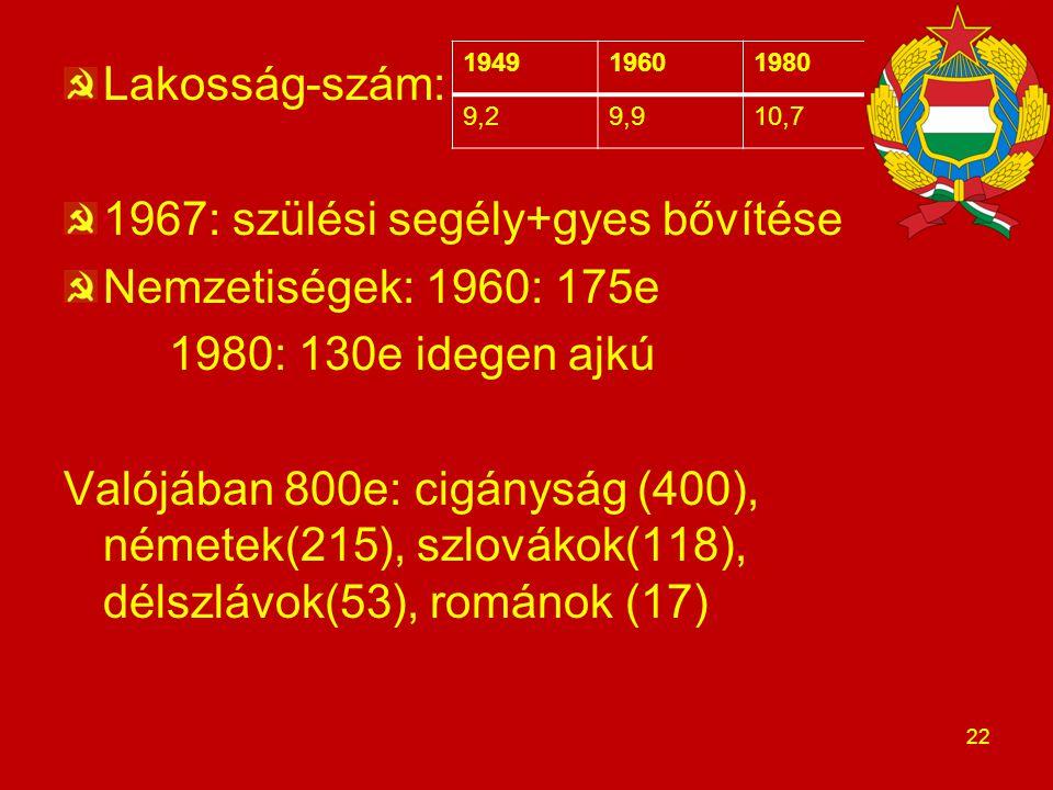 1967: szülési segély+gyes bővítése Nemzetiségek: 1960: 175e