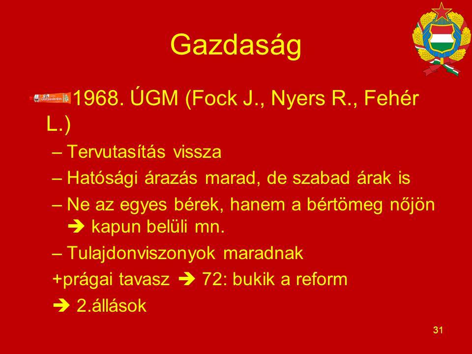 Gazdaság 1968. ÚGM (Fock J., Nyers R., Fehér L.) Tervutasítás vissza
