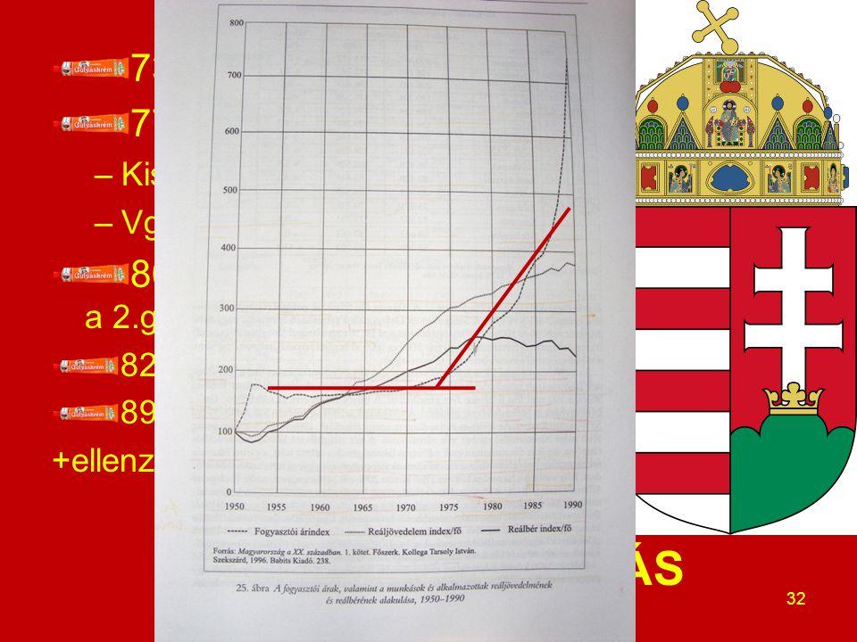  RENDSZERVÁLTÁS 73: olajárrobbanás 77: újra reform: