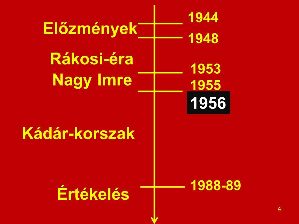 Előzmények Rákosi-éra Nagy Imre 1956 Kádár-korszak Értékelés 1944 1948