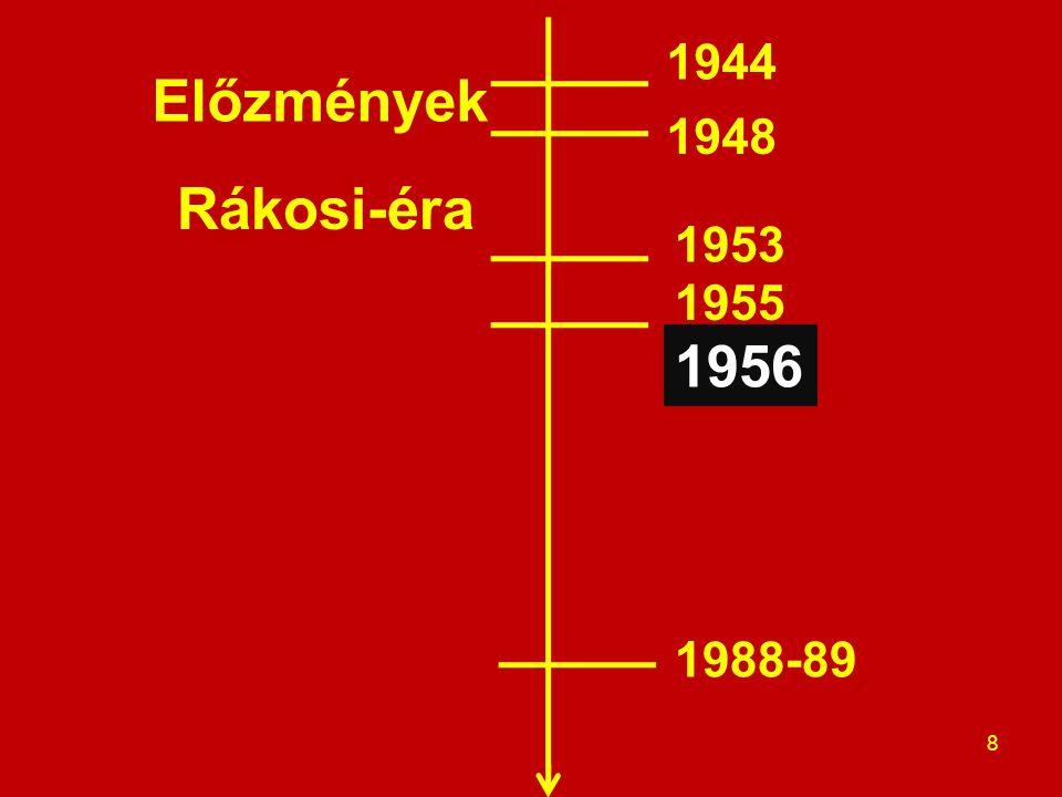 1944 Előzmények 1948 Rákosi-éra 1953 1955 1956 1988-89