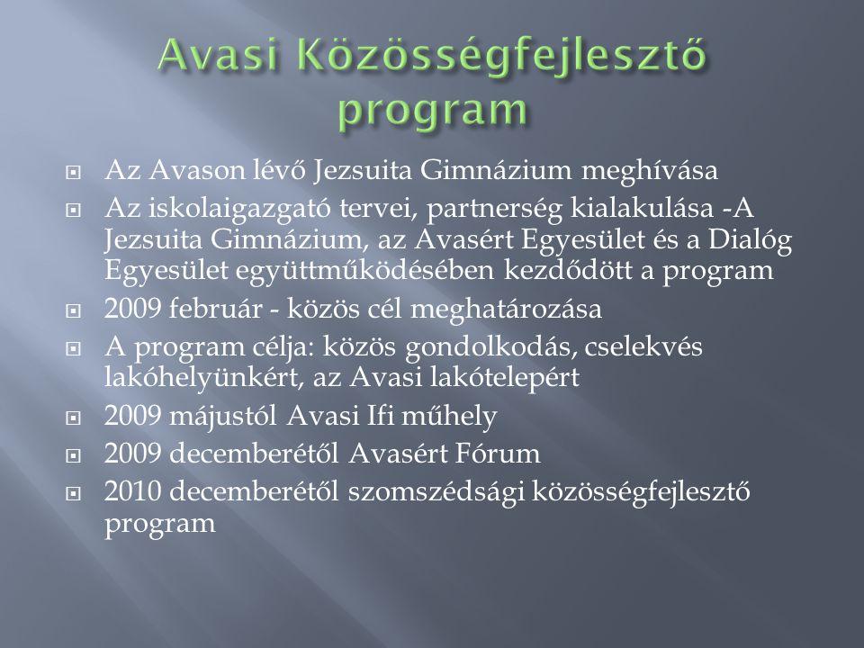 Avasi Közösségfejlesztő program