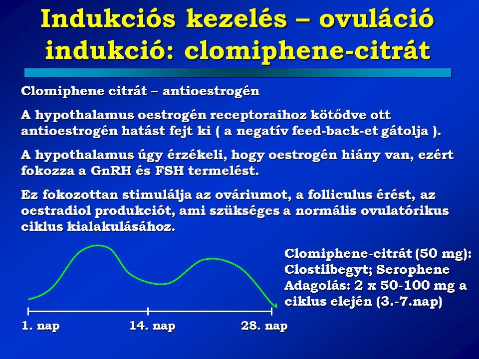 Indukciós kezelés – ovuláció indukció: clomiphene-citrát