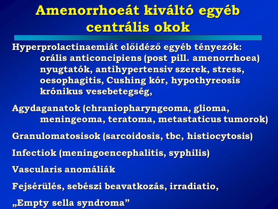 Amenorrhoeát kiváltó egyéb centrális okok