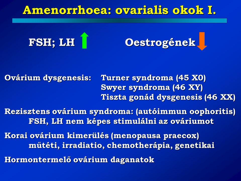 Amenorrhoea: ovarialis okok I.