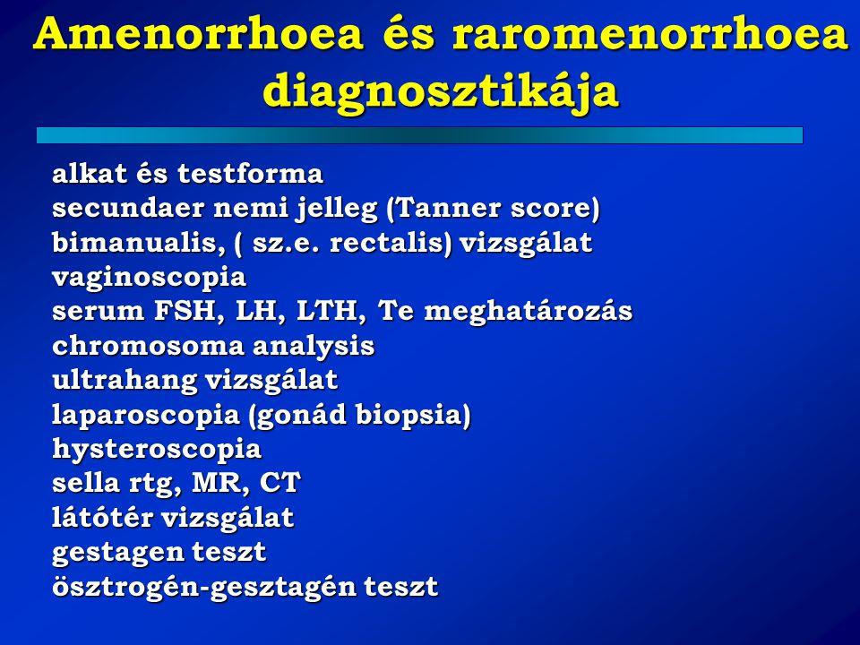 Amenorrhoea és raromenorrhoea diagnosztikája