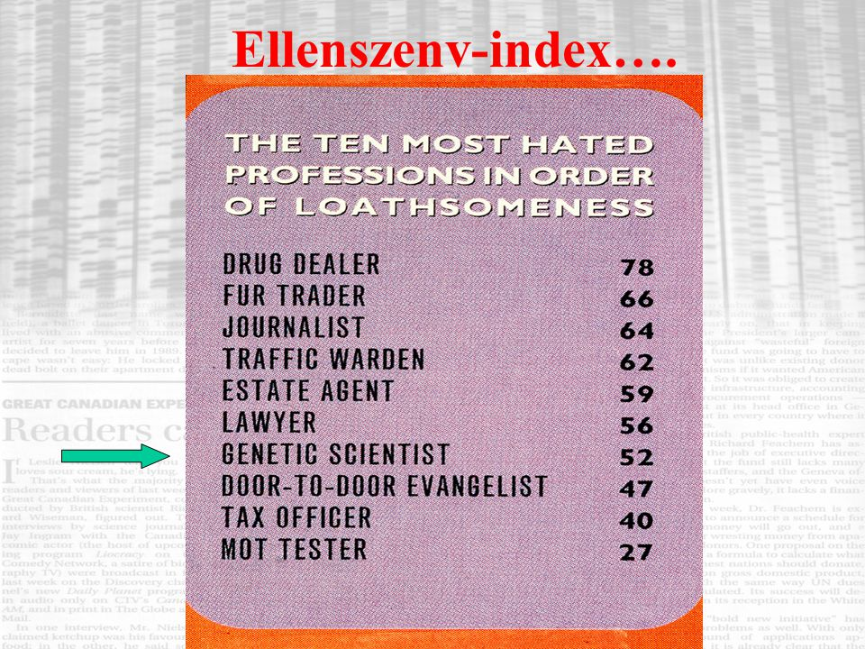 Ellenszenv-index….