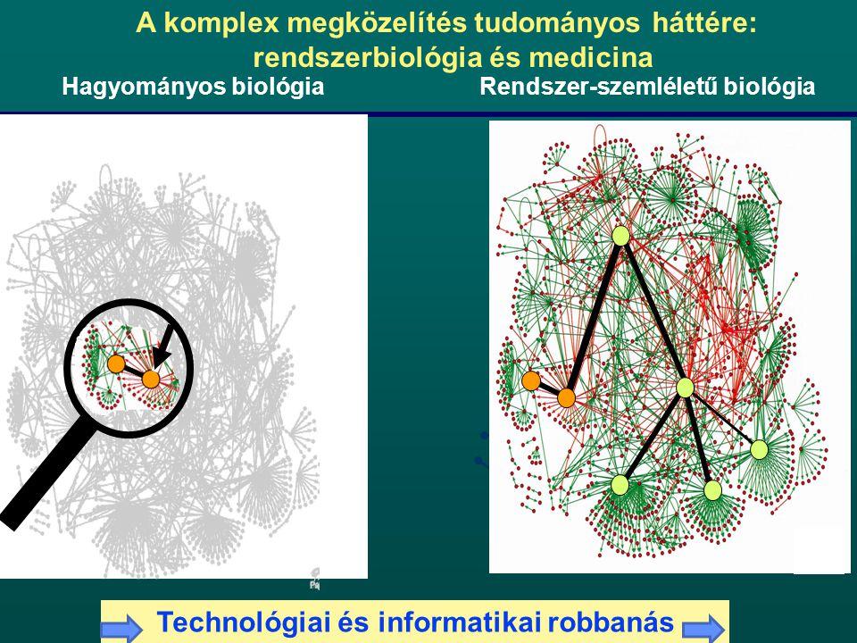 rendszerbiológia és medicina