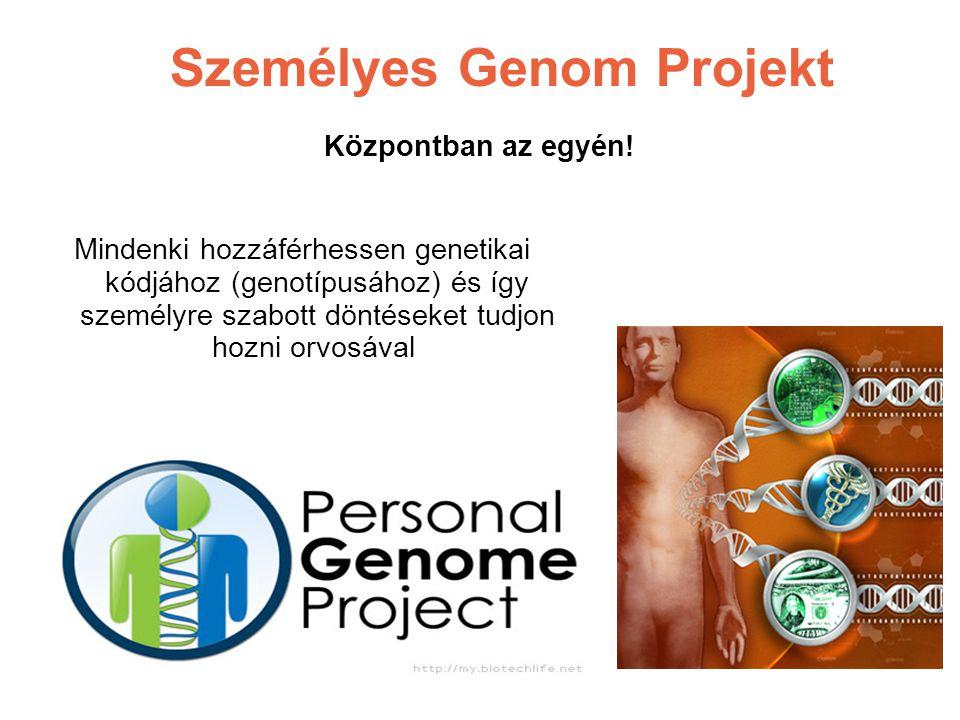 Személyes Genom Projekt