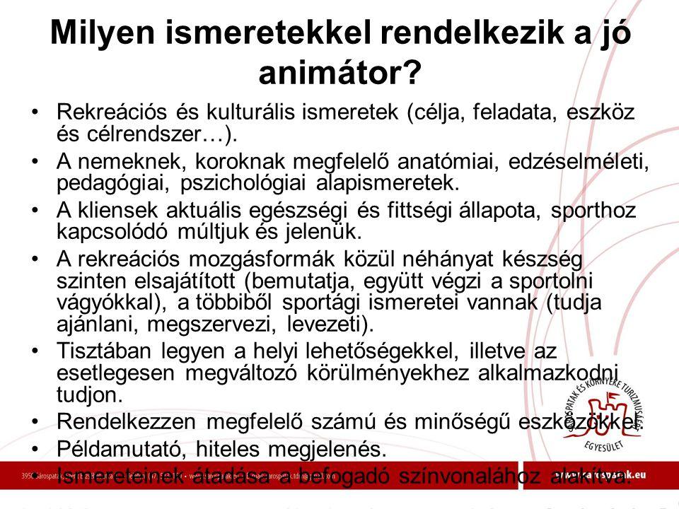 Milyen ismeretekkel rendelkezik a jó animátor