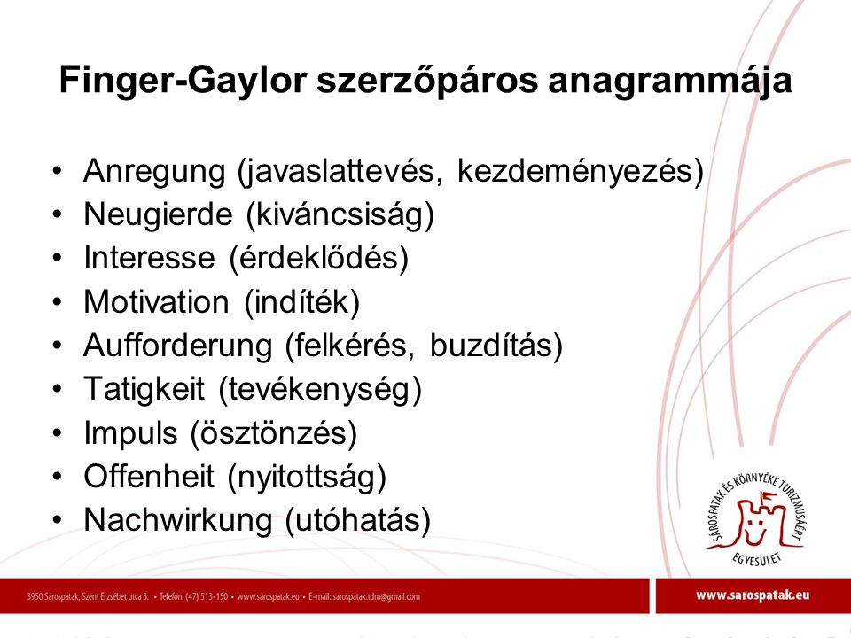 Finger-Gaylor szerzőpáros anagrammája