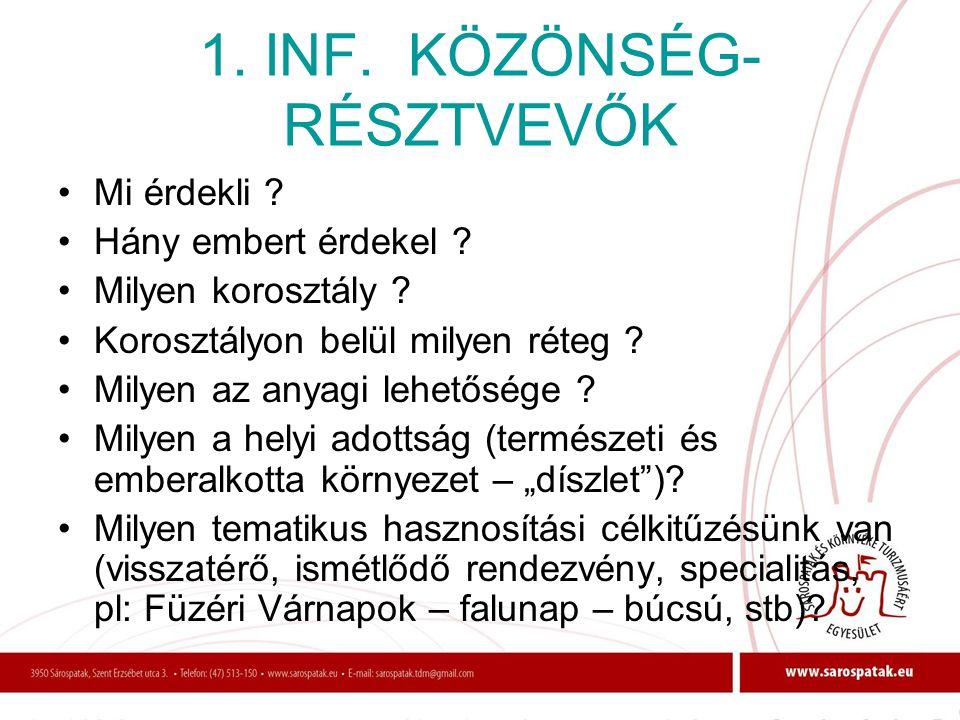 1. INF. KÖZÖNSÉG-RÉSZTVEVŐK