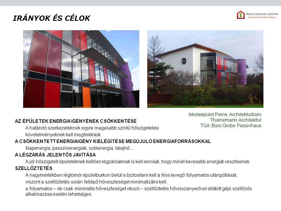 IRÁNYOK ÉS CÉLOK Iskolaépület Peine, Architekturbüro