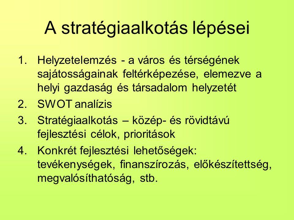 A stratégiaalkotás lépései
